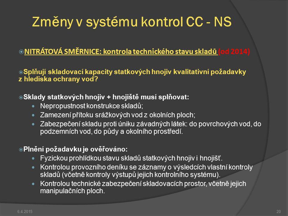  NITRÁTOVÁ SMĚRNICE: kontrola technického stavu skladů (od 2014)  Splňují skladovací kapacity statkových hnojiv kvalitativní požadavky z hlediska oc