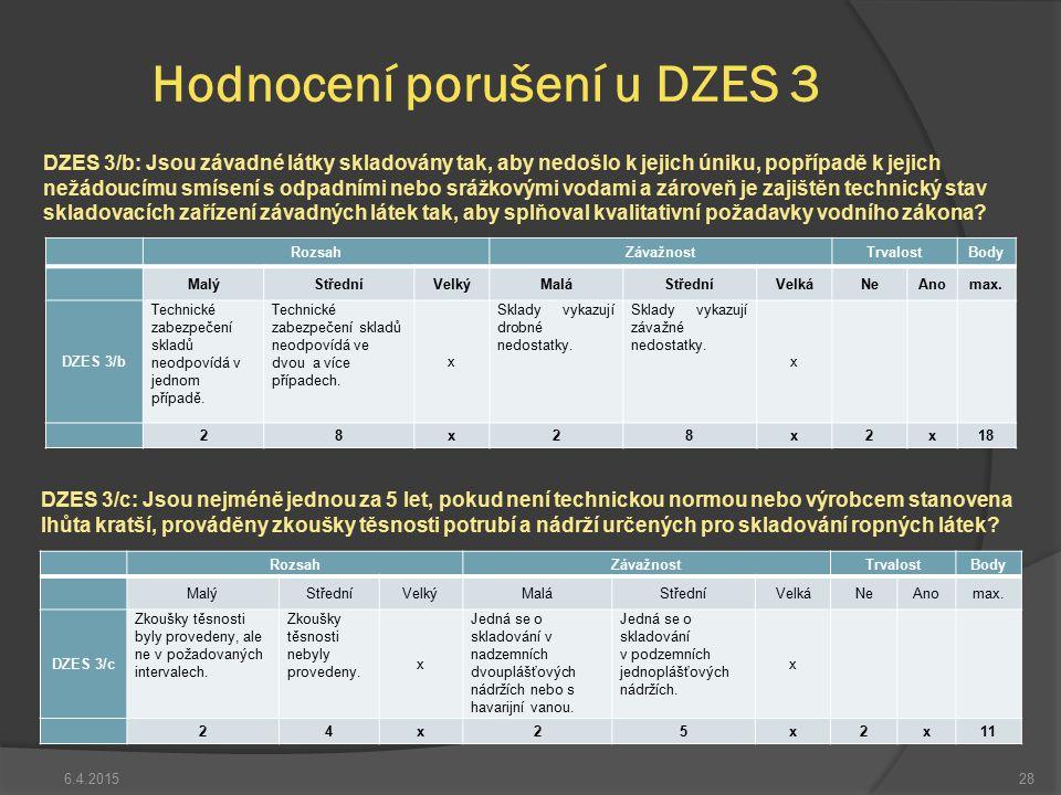 6.4.201528 Hodnocení porušení u DZES 3 DZES 3/b: Jsou závadné látky skladovány tak, aby nedošlo k jejich úniku, popřípadě k jejich nežádoucímu smísení