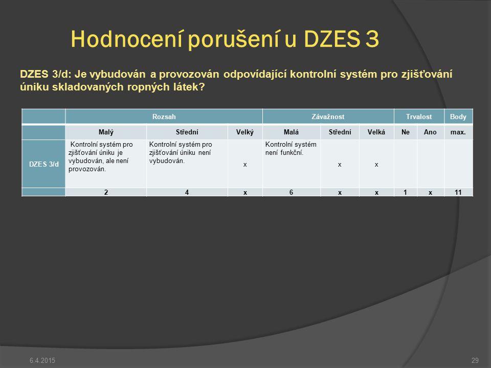 6.4.201529 Hodnocení porušení u DZES 3 DZES 3/d: Je vybudován a provozován odpovídající kontrolní systém pro zjišťování úniku skladovaných ropných lát