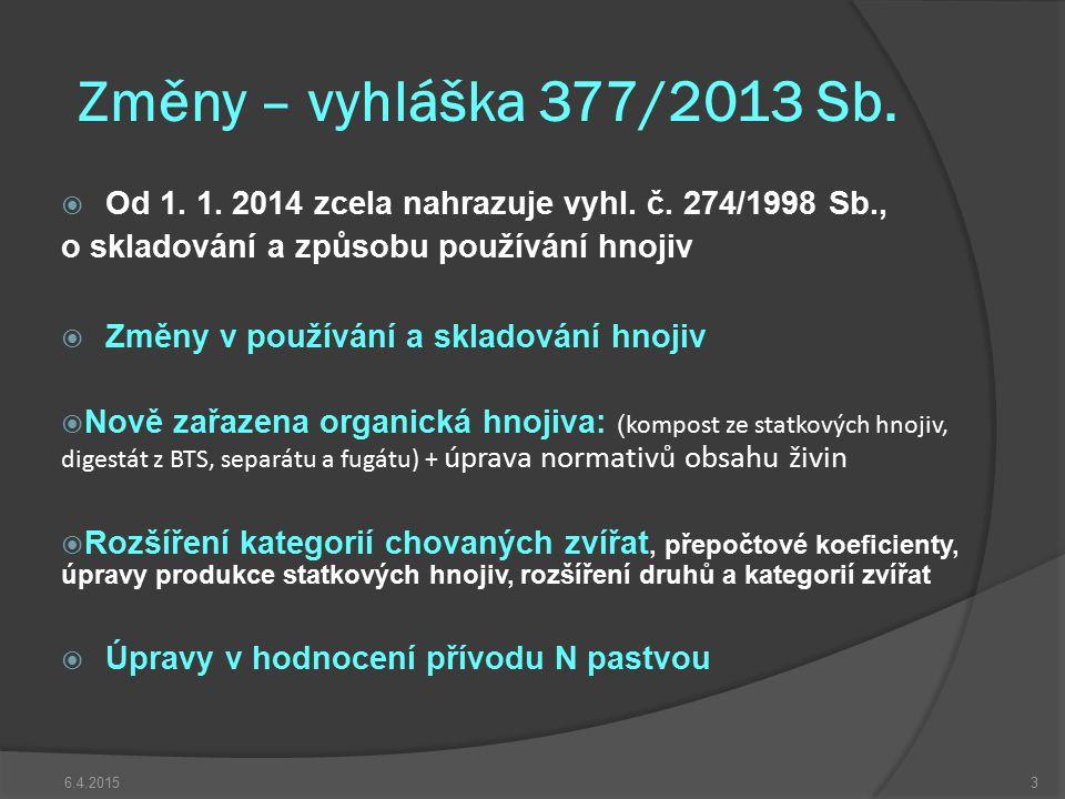 Změny – vyhláška 377/2013 Sb.  Od 1. 1. 2014 zcela nahrazuje vyhl. č. 274/1998 Sb., o skladování a způsobu používání hnojiv  Změny v používání a skl