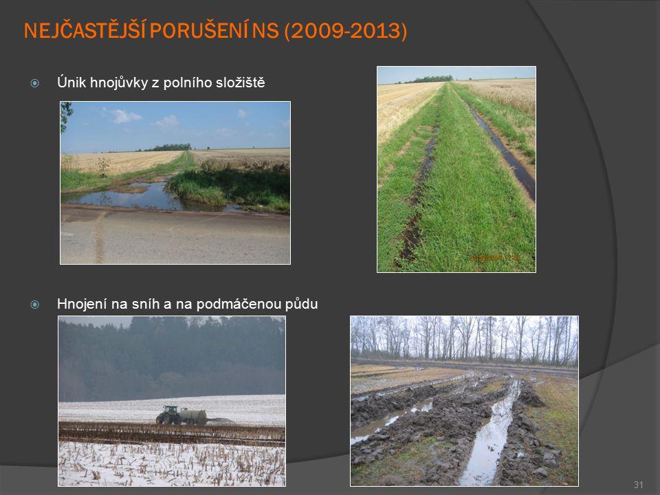 31 NEJČASTĚJŠÍ PORUŠENÍ NS (2009-2013)  Únik hnojůvky z polního složiště  Hnojení na sníh a na podmáčenou půdu