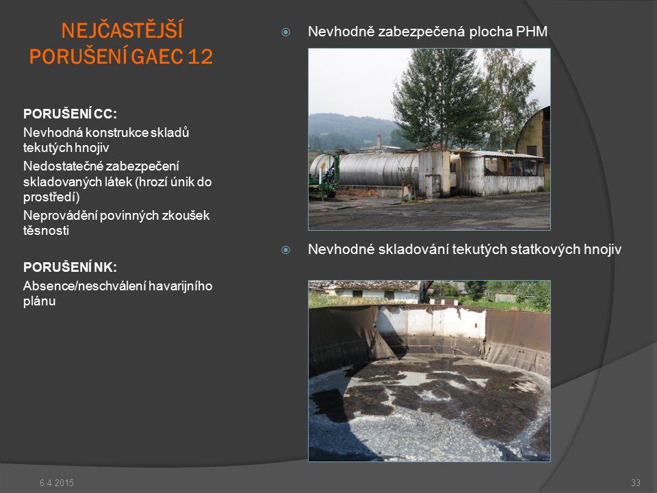 6.4.201533 NEJČASTĚJŠÍ PORUŠENÍ GAEC 12  Nevhodně zabezpečená plocha PHM  Nevhodné skladování tekutých statkových hnojiv PORUŠENÍ CC: Nevhodná konst