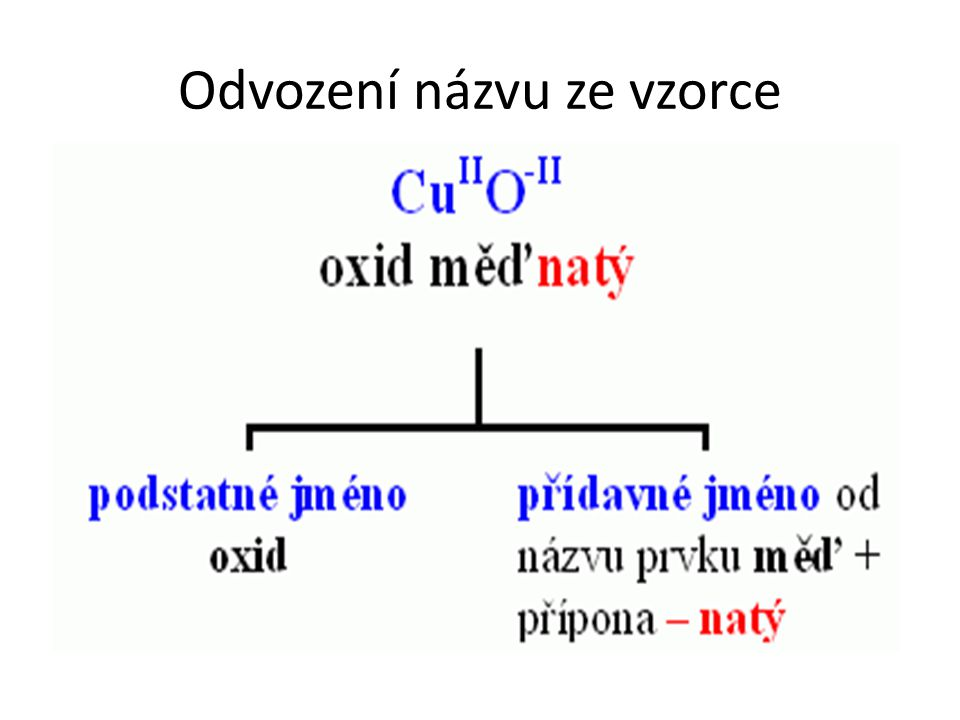 Odvození názvu ze vzorce