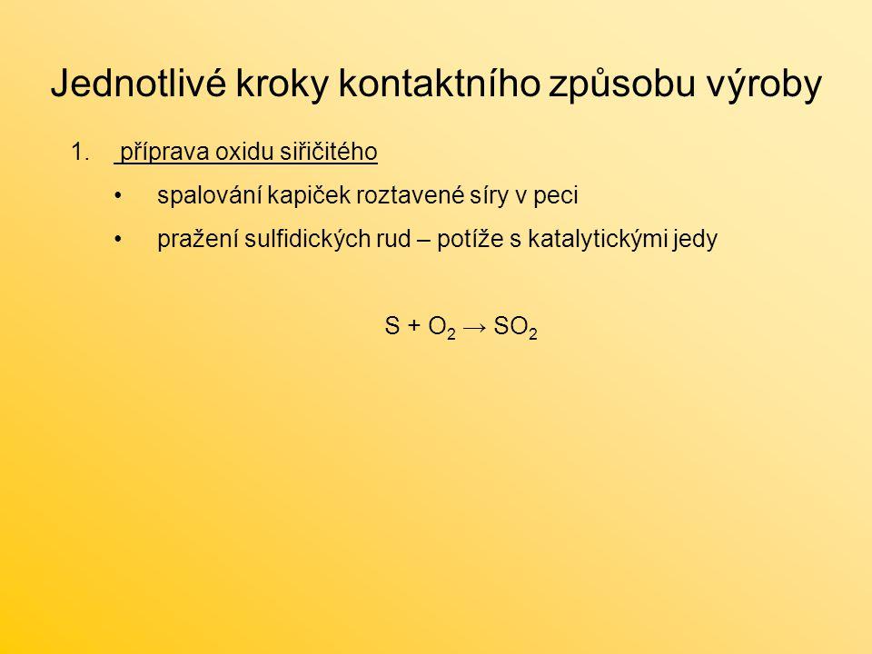Jednotlivé kroky kontaktního způsobu výroby 2.Katalytická oxidace oxidu siřičitého na oxid sírový efektivní při teplotě 430 °C nutné chlazení – exotermní zpětná reakce katalyzátor V 2 O 5 2 SO 2 + O 2  2 SO 3 katalyzátorpatro kontaktního tělesa s částečky katalyzátoru http://pglbc.cz/files/chv/sirova/zoxidace.html