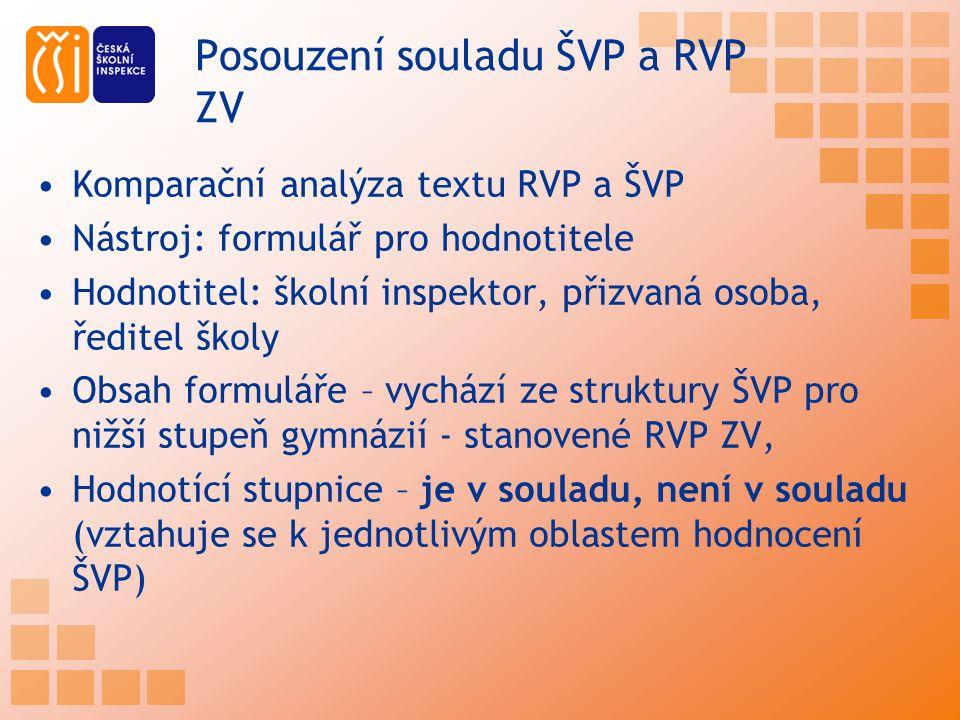 Posouzení souladu ŠVP a RVP ZV Komparační analýza textu RVP a ŠVP Nástroj: formulář pro hodnotitele Hodnotitel: školní inspektor, přizvaná osoba, ředitel školy Obsah formuláře – vychází ze struktury ŠVP pro nižší stupeň gymnázií - stanovené RVP ZV, Hodnotící stupnice – je v souladu, není v souladu (vztahuje se k jednotlivým oblastem hodnocení ŠVP)
