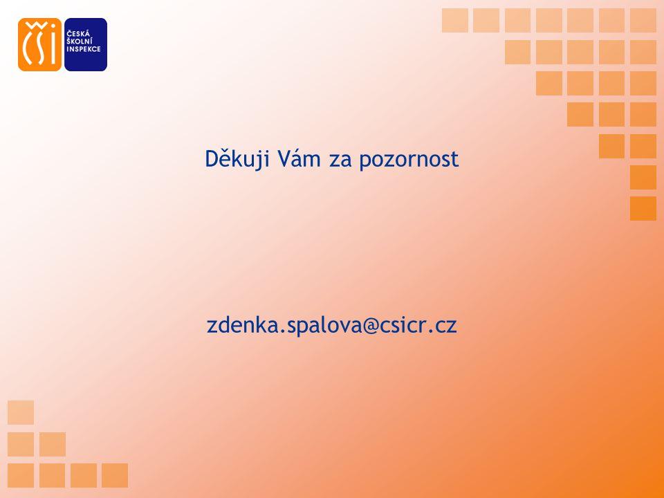Děkuji Vám za pozornost zdenka.spalova@csicr.cz