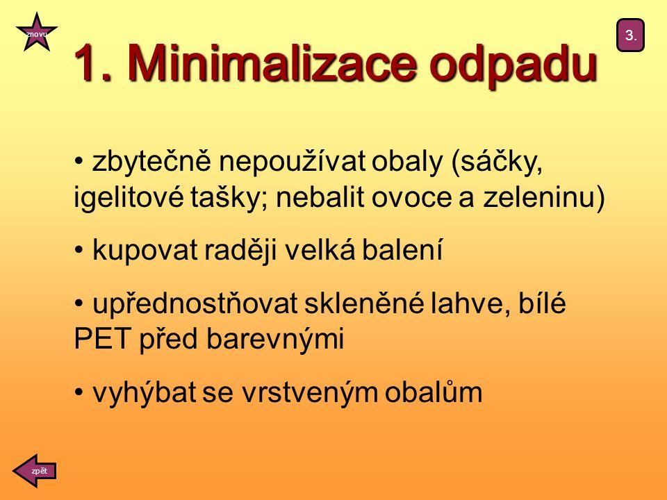 1. Minimalizace odpadu zpět znovu 3.