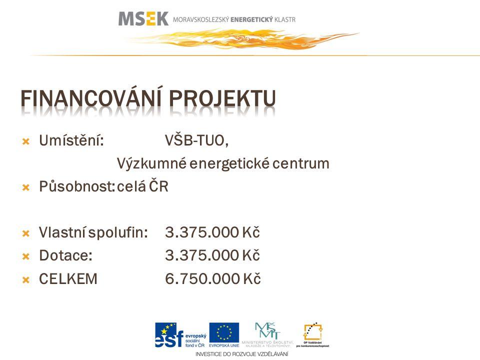  Umístění:VŠB-TUO, Výzkumné energetické centrum  Působnost:celá ČR  Vlastní spolufin:3.375.000 Kč  Dotace:3.375.000 Kč  CELKEM6.750.000 Kč