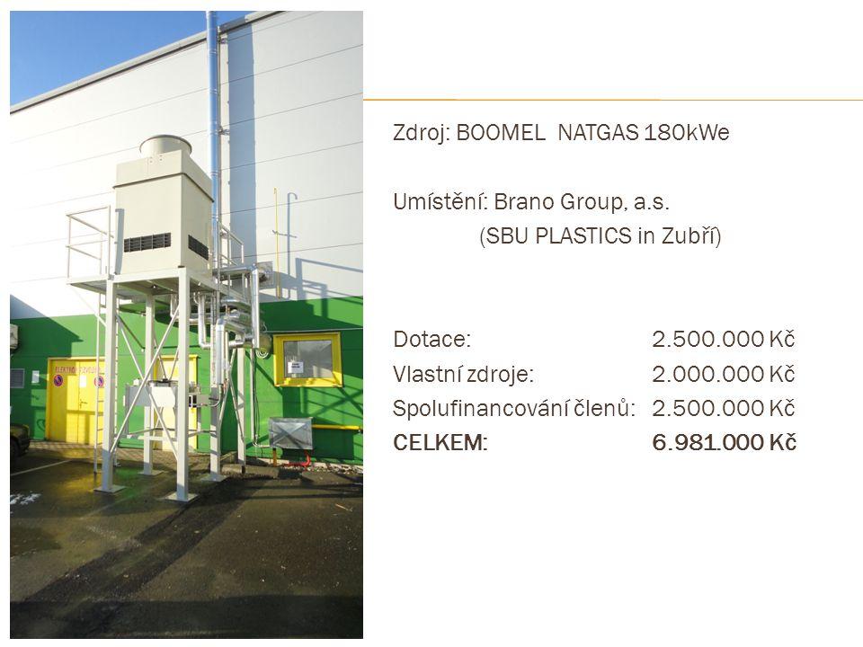 Zdroj: BOOMEL NATGAS 180kWe Umístění: Brano Group, a.s.