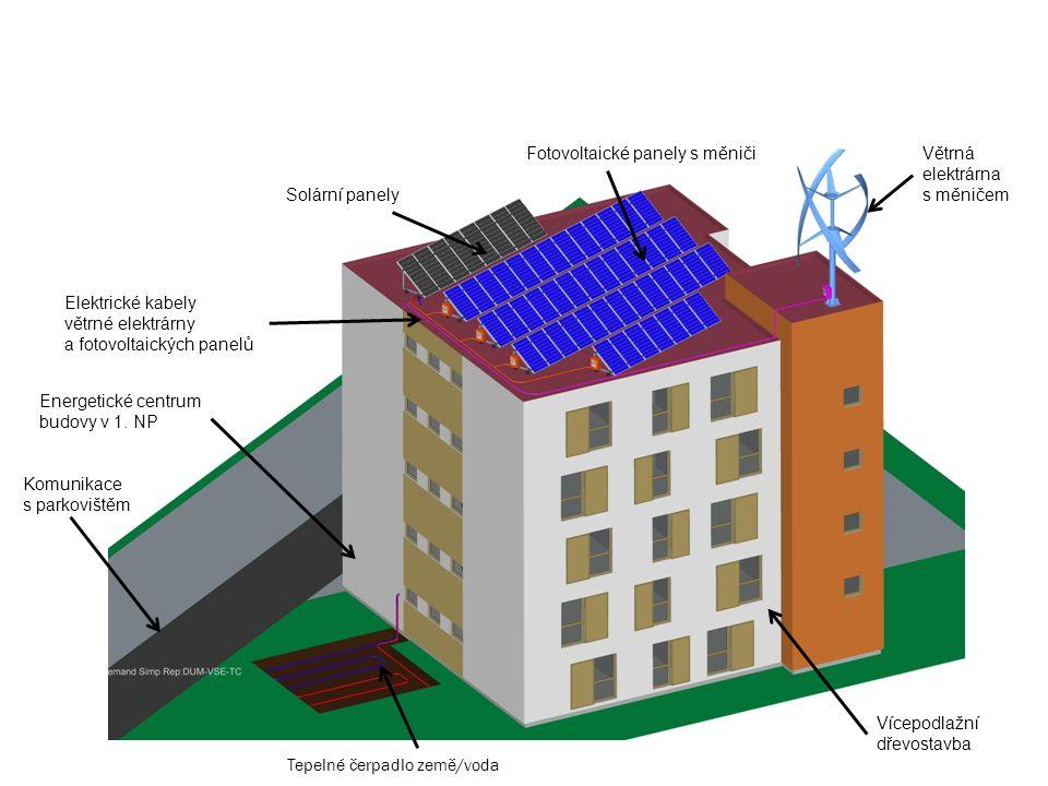 Větrná elektrárna s měničem Fotovoltaické panely s měniči Solární panely Elektrické kabely větrné elektrárny a fotovoltaických panelů Energetické centrum budovy v 1.