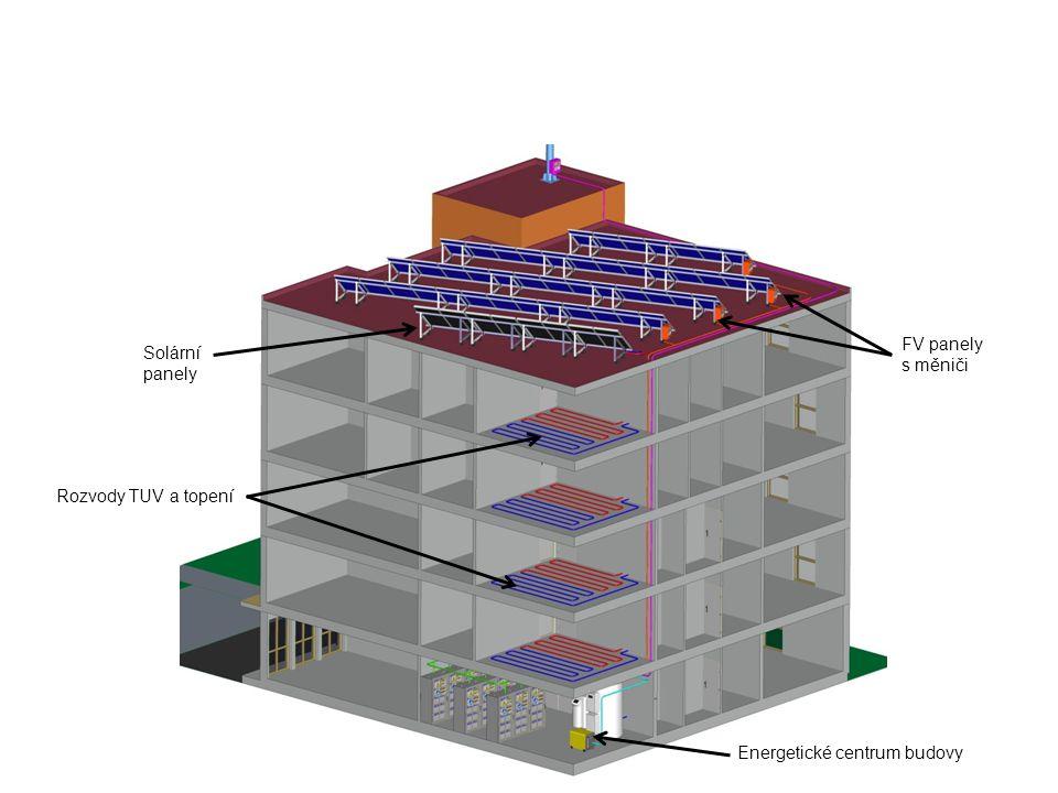 FV panely s měniči Energetické centrum budovy Rozvody TUV a topení Solární panely
