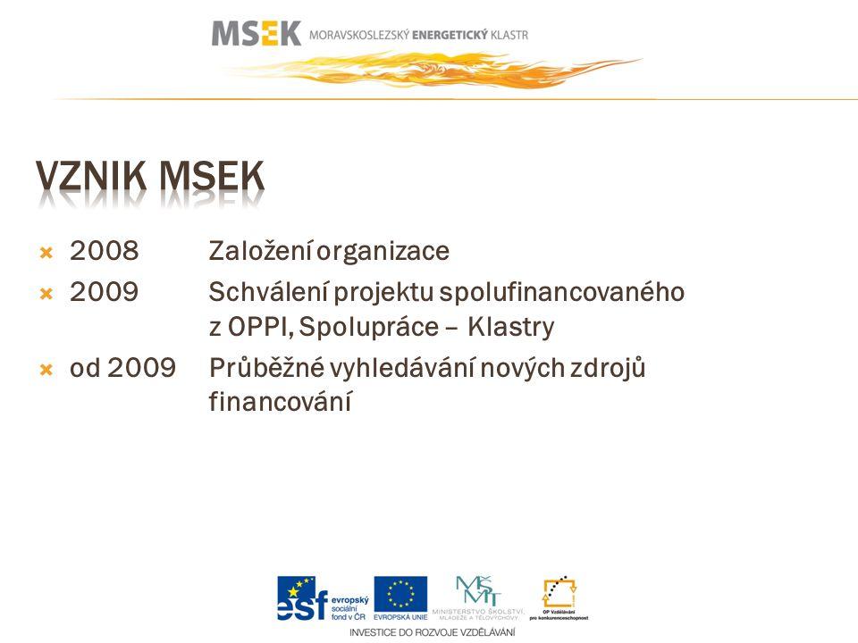  2008 Založení organizace  2009 Schválení projektu spolufinancovaného z OPPI, Spolupráce – Klastry  od 2009Průběžné vyhledávání nových zdrojů financování