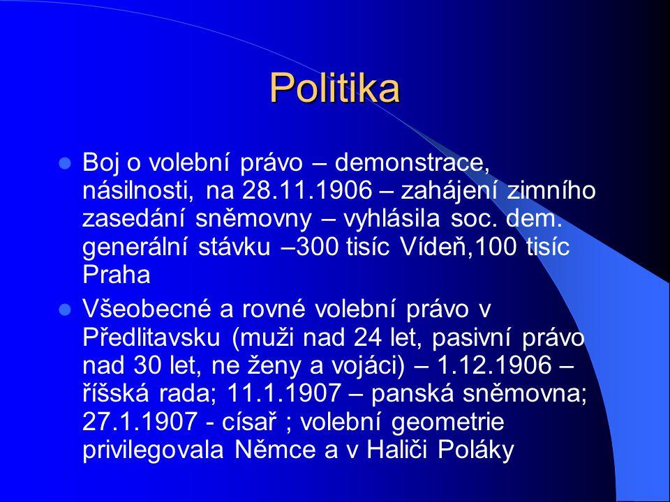 Politika Boj o volební právo – demonstrace, násilnosti, na 28.11.1906 – zahájení zimního zasedání sněmovny – vyhlásila soc.
