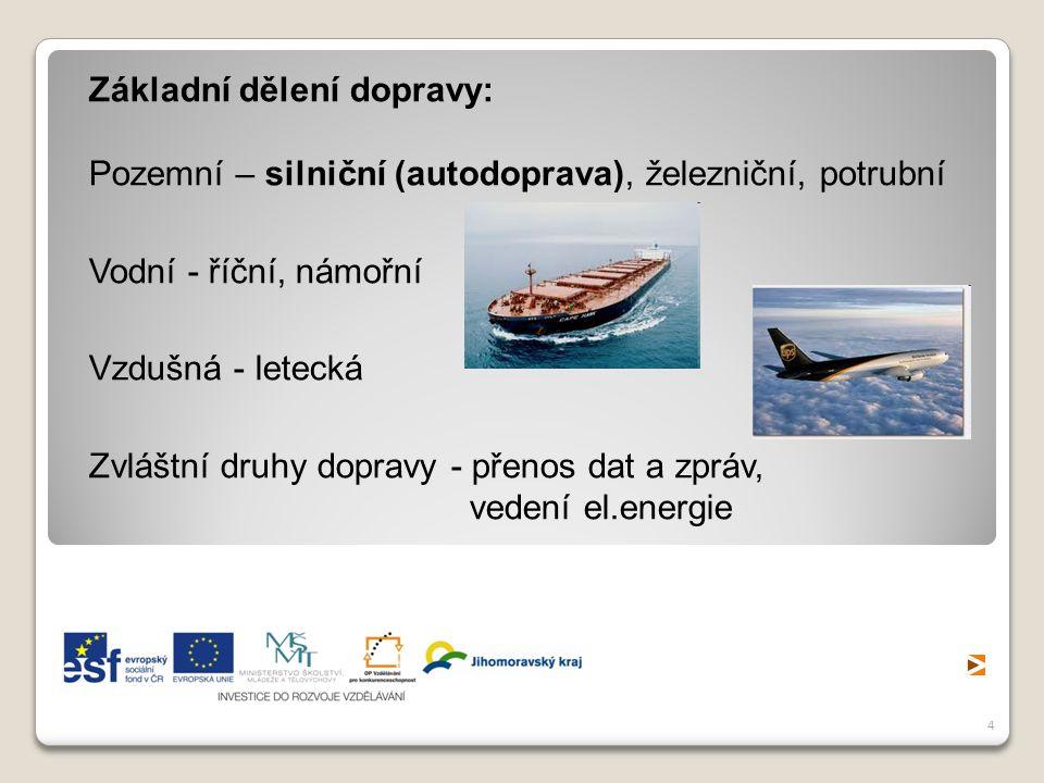 4 Základní dělení dopravy: Pozemní – silniční (autodoprava), železniční, potrubní Vodní - říční, námořní Vzdušná - letecká Zvláštní druhy dopravy - přenos dat a zpráv, vedení el.energie