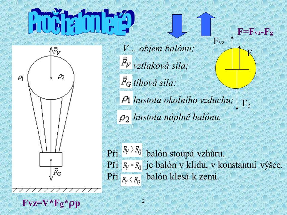 2 V… objem balónu; … vztlaková síla; … tíhová síla; … hustota okolního vzduchu; … hustota náplně balónu.