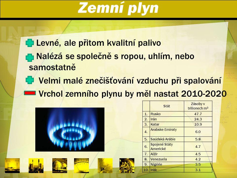 Jaderné palivo Je mnohem ekologičtější, téměř žádné skleníkové plyny Jaderné elektrárny jsou velmi spolehlivé Ukládání radioaktivního odpadu Tragedie v Černobylu