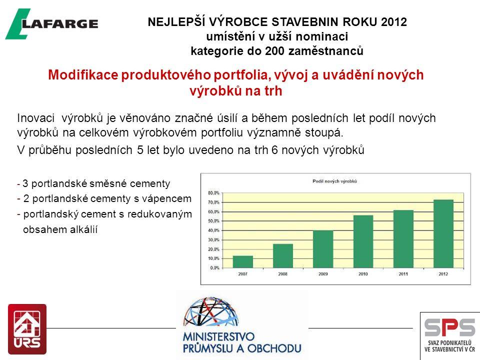 NEJLEPŠÍ VÝROBCE STAVEBNIN ROKU 2012 umístění v užší nominaci kategorie do 200 zaměstnanců Modifikace produktového portfolia, vývoj a uvádění nových výrobků na trh Inovaci výrobků je věnováno značné úsilí a během posledních let podíl nových výrobků na celkovém výrobkovém portfoliu významně stoupá.