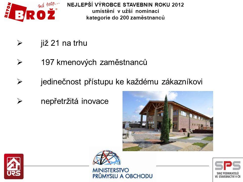 NEJLEPŠÍ VÝROBCE STAVEBNIN ROKU 2012 umístění v užší nominaci kategorie do 200 zaměstnanců  již 21 na trhu  197 kmenových zaměstnanců  jedinečnost