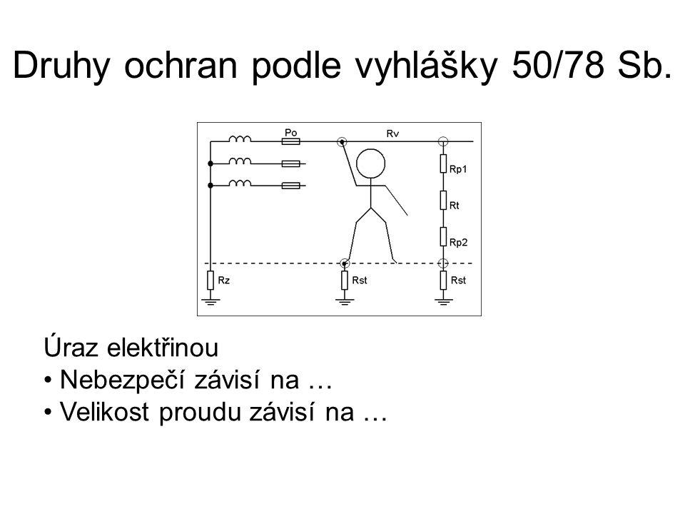 Druhy ochran podle vyhlášky 50/78 Sb.