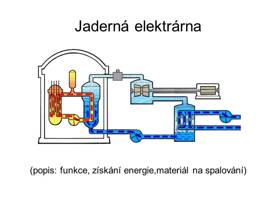 Vodní elektrárna (popis: funkce, získání energie,materiál na spalování)