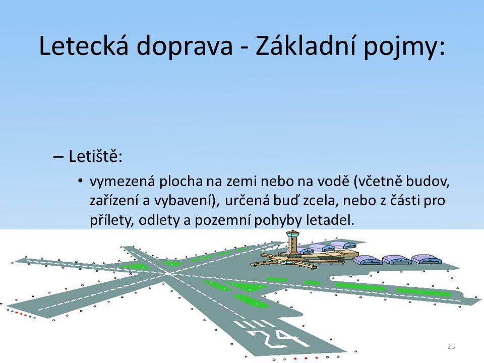Letecká doprava - Základní pojmy: – Letiště: vymezená plocha na zemi nebo na vodě (včetně budov, zařízení a vybavení), určená buď zcela, nebo z části