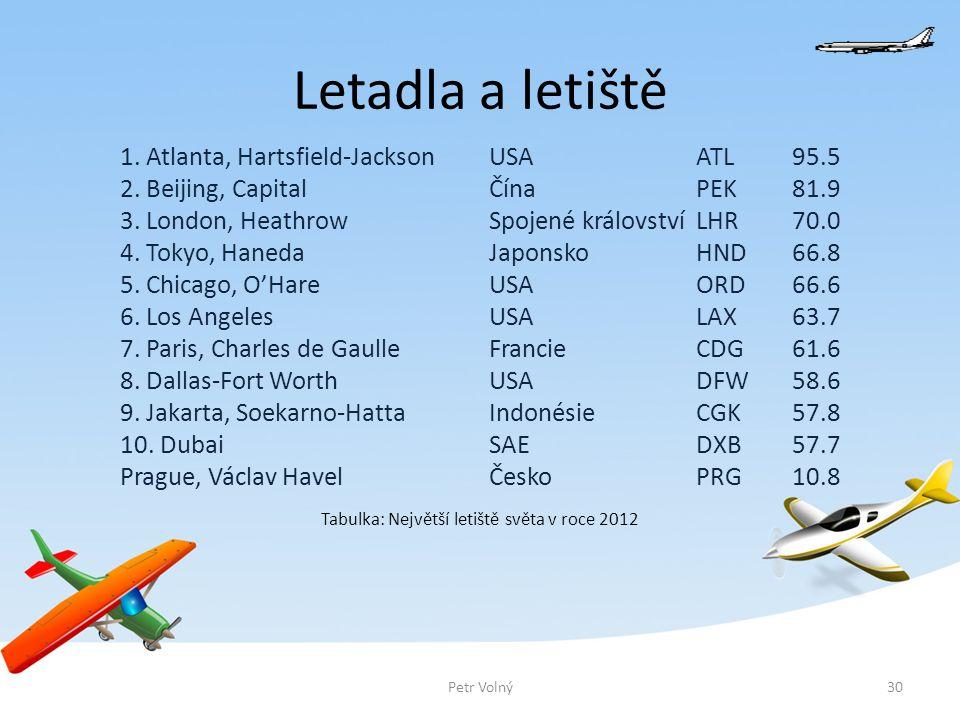 Letadla a letiště Petr Volný30 1. Atlanta, Hartsfield-JacksonUSAATL95.5 2. Beijing, CapitalČínaPEK81.9 3. London, HeathrowSpojené královstvíLHR 70.0 4