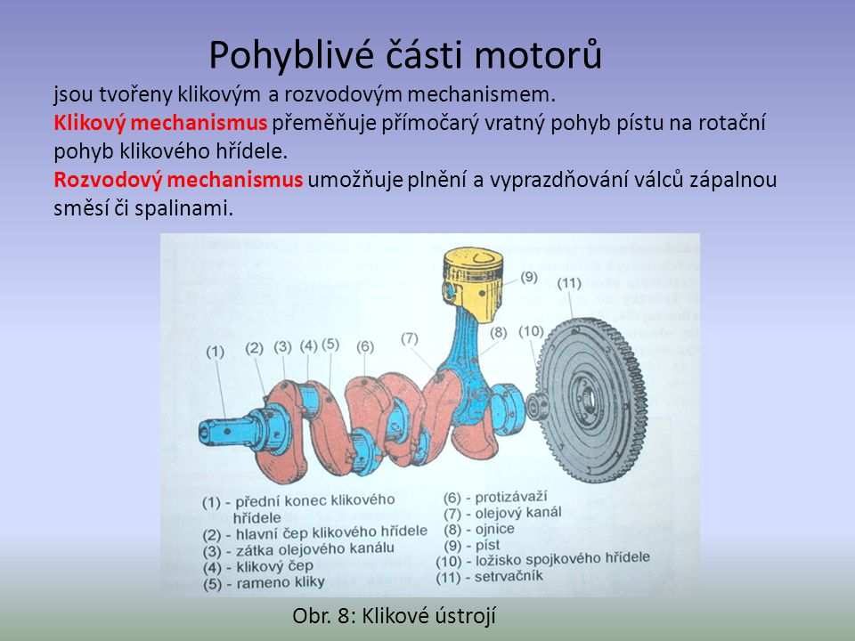 Pohyblivé části motorů jsou tvořeny klikovým a rozvodovým mechanismem. Klikový mechanismus přeměňuje přímočarý vratný pohyb pístu na rotační pohyb kli