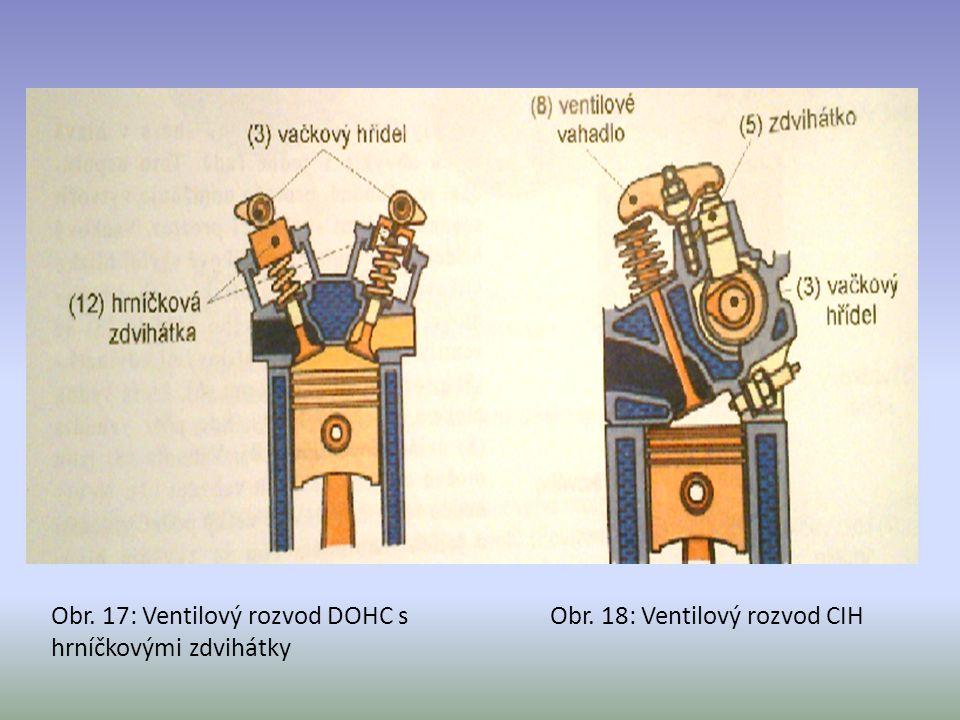 Obr. 17: Ventilový rozvod DOHC s hrníčkovými zdvihátky Obr. 18: Ventilový rozvod CIH