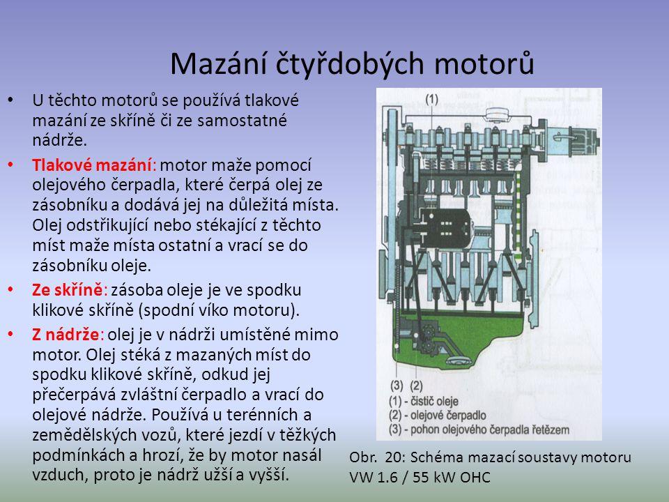 Mazání čtyřdobých motorů U těchto motorů se používá tlakové mazání ze skříně či ze samostatné nádrže. Tlakové mazání: motor maže pomocí olejového čerp