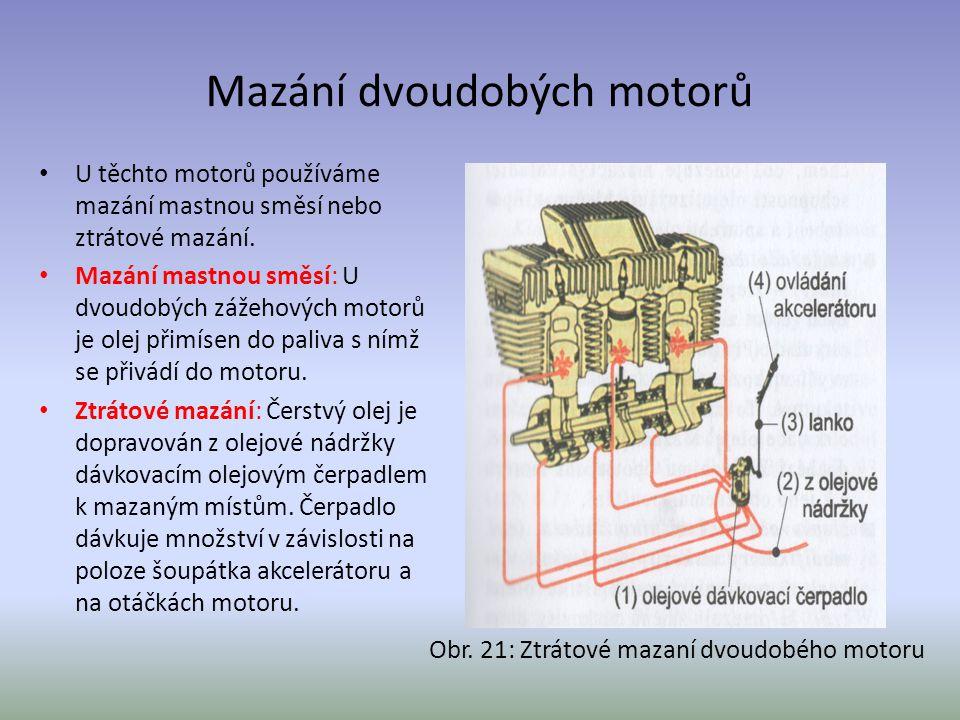 Mazání dvoudobých motorů U těchto motorů používáme mazání mastnou směsí nebo ztrátové mazání. Mazání mastnou směsí: U dvoudobých zážehových motorů je