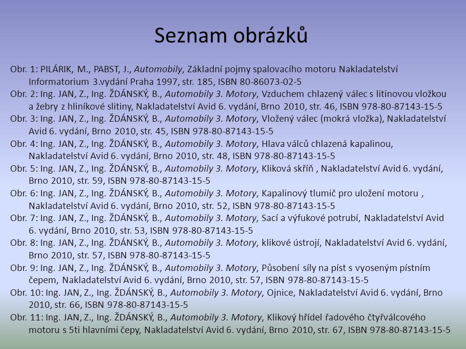 Seznam obrázků Obr. 1: PILÁRIK, M., PABST, J., Automobily, Základní pojmy spalovacího motoru Nakladatelství Informatorium 3.vydání Praha 1997, str. 18