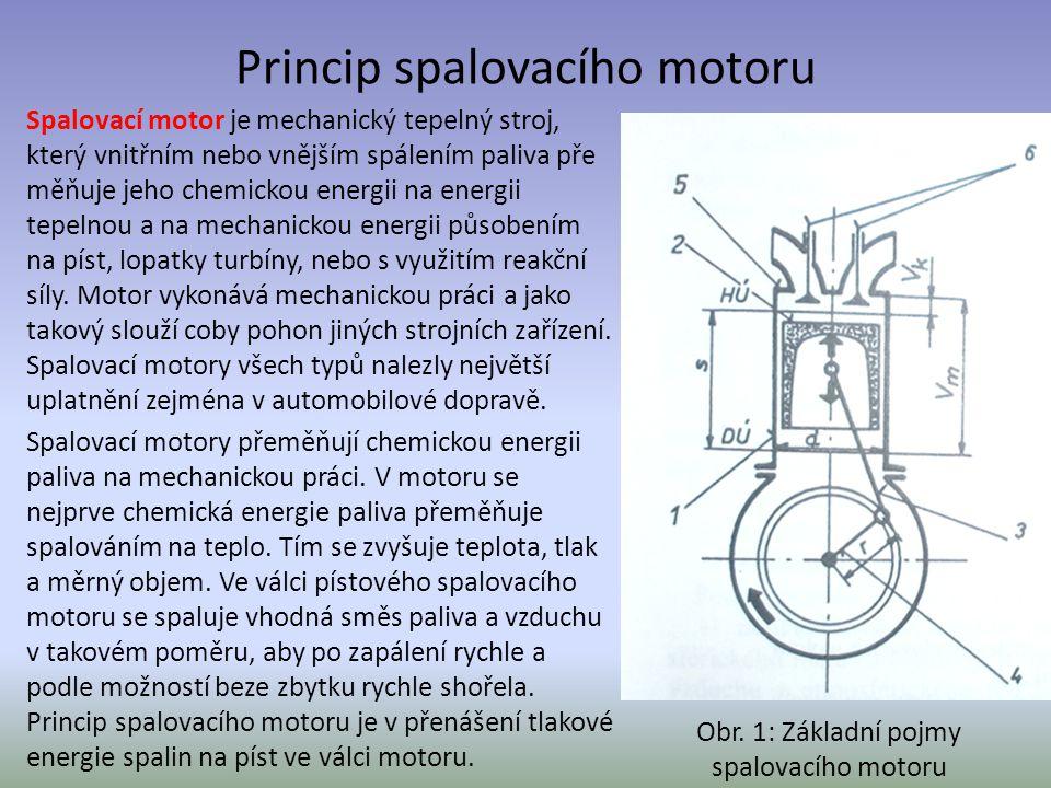 Princip spalovacího motoru Spalovací motor je mechanický tepelný stroj, který vnitřním nebo vnějším spálením paliva pře měňuje jeho chemickou energii