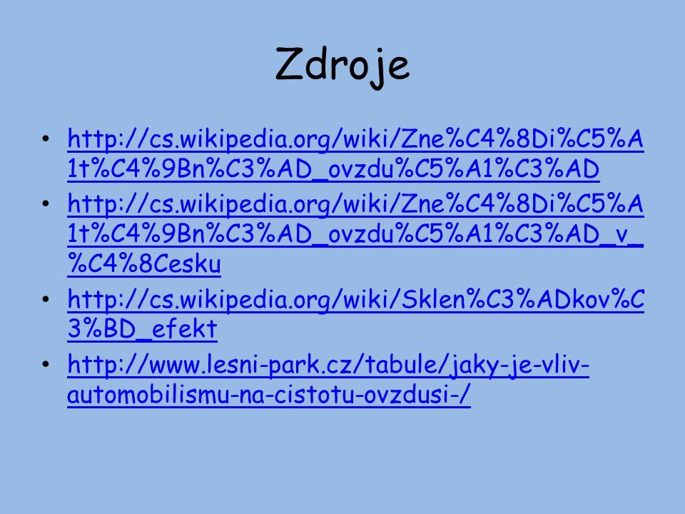 Zdroje http://cs.wikipedia.org/wiki/Zne%C4%8Di%C5%A 1t%C4%9Bn%C3%AD_ovzdu%C5%A1%C3%AD http://cs.wikipedia.org/wiki/Zne%C4%8Di%C5%A 1t%C4%9Bn%C3%AD_ovzdu%C5%A1%C3%AD http://cs.wikipedia.org/wiki/Zne%C4%8Di%C5%A 1t%C4%9Bn%C3%AD_ovzdu%C5%A1%C3%AD_v_ %C4%8Cesku http://cs.wikipedia.org/wiki/Zne%C4%8Di%C5%A 1t%C4%9Bn%C3%AD_ovzdu%C5%A1%C3%AD_v_ %C4%8Cesku http://cs.wikipedia.org/wiki/Sklen%C3%ADkov%C 3%BD_efekt http://cs.wikipedia.org/wiki/Sklen%C3%ADkov%C 3%BD_efekt http://www.lesni-park.cz/tabule/jaky-je-vliv- automobilismu-na-cistotu-ovzdusi-/ http://www.lesni-park.cz/tabule/jaky-je-vliv- automobilismu-na-cistotu-ovzdusi-/