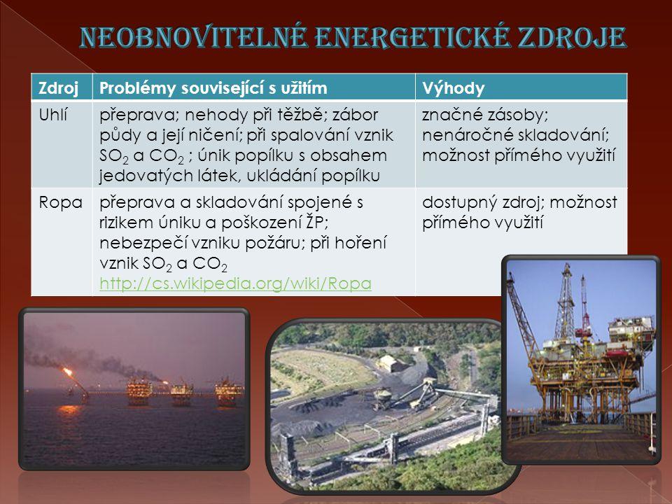 ZdrojProblémy související s užitímVýhody Uhlípřeprava; nehody při těžbě; zábor půdy a její ničení; při spalování vznik SO 2 a CO 2 ; únik popílku s obsahem jedovatých látek, ukládání popílku značné zásoby; nenáročné skladování; možnost přímého využití Ropapřeprava a skladování spojené s rizikem úniku a poškození ŽP; nebezpečí vzniku požáru; při hoření vznik SO 2 a CO 2 http://cs.wikipedia.org/wiki/Ropa dostupný zdroj; možnost přímého využití