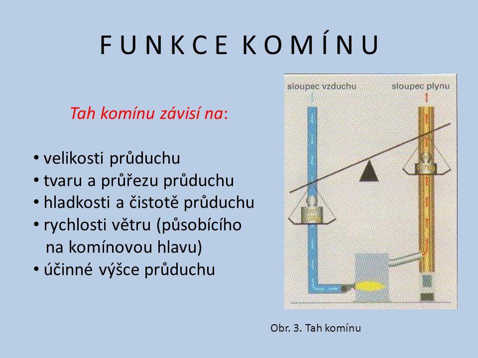 F U N K C E K O M Í N U Obr. 3. Tah komínu Tah komínu závisí na: velikosti průduchu tvaru a průřezu průduchu hladkosti a čistotě průduchu rychlosti vě