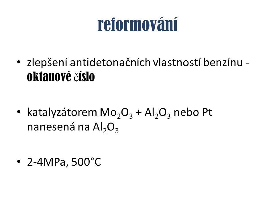 reformování – dopl ň te strukturní vzorce cyklohexan→ benzen 1-methylcyklopentan→ benzen heptan → toluen methylcyklohexan→ toluen 1,2-dimethylcyklopentan→ toluen