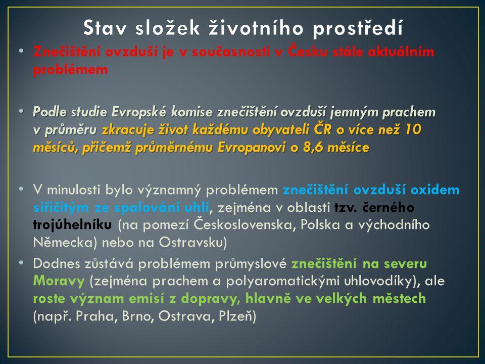 Znečištění ovzduší je v současnosti v Česku stále aktuálním problémem Podle studie Evropské komise znečištění ovzduší jemným prachem v průměru zkracuje život každému obyvateli ČR o více než 10 měsíců, přičemž průměrnému Evropanovi o 8,6 měsíce Podle studie Evropské komise znečištění ovzduší jemným prachem v průměru zkracuje život každému obyvateli ČR o více než 10 měsíců, přičemž průměrnému Evropanovi o 8,6 měsíce V minulosti bylo významný problémem znečištění ovzduší oxidem siřičitým ze spalování uhlí, zejména v oblasti tzv.