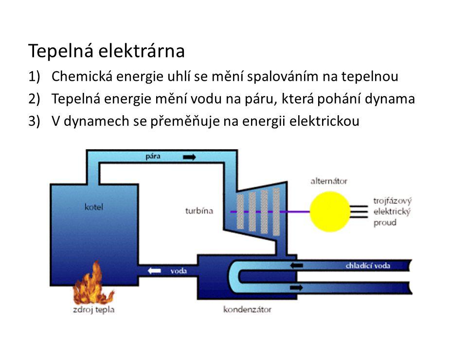 Tepelná elektrárna 1)Chemická energie uhlí se mění spalováním na tepelnou 2)Tepelná energie mění vodu na páru, která pohání dynama 3)V dynamech se pře