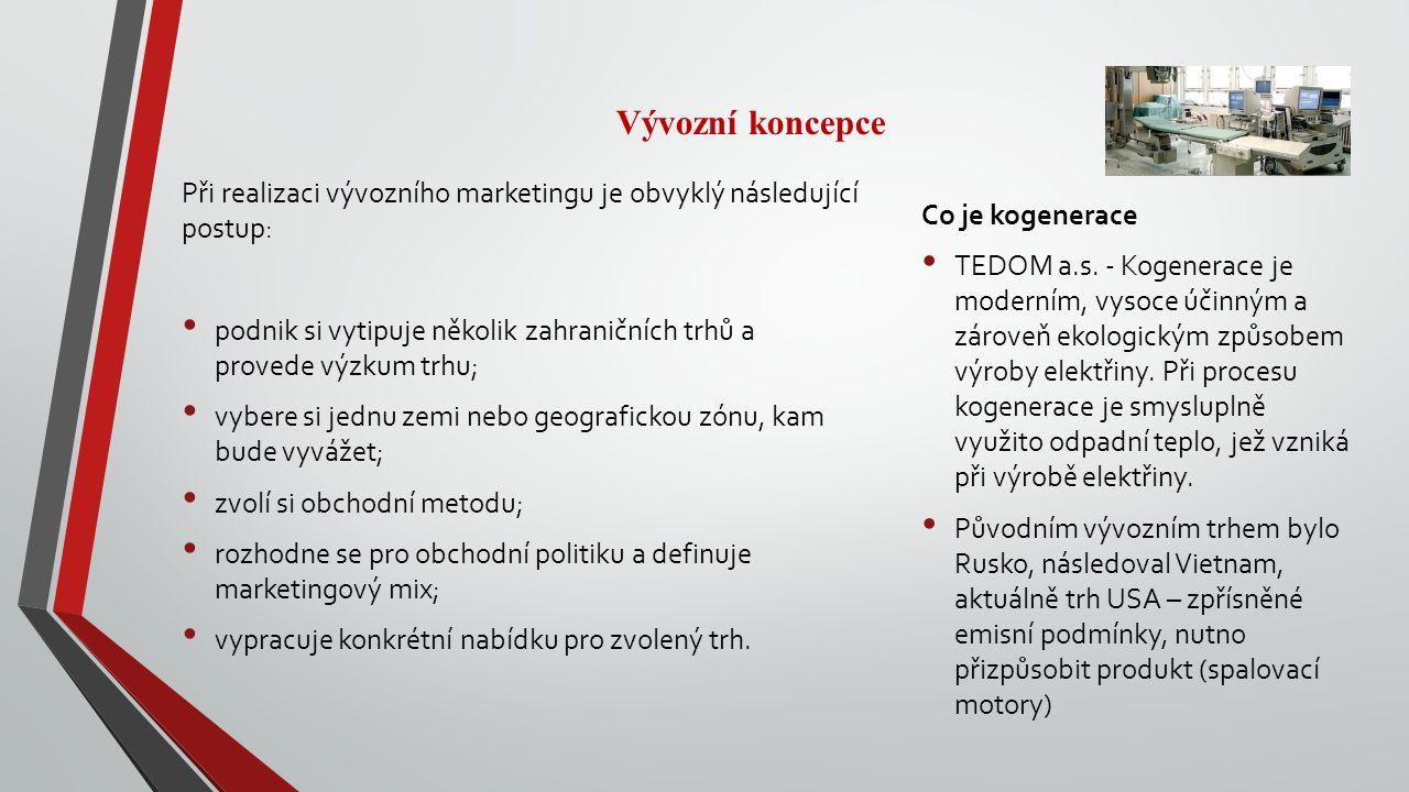 Vývozní koncepce Při realizaci vývozního marketingu je obvyklý následující postup: podnik si vytipuje několik zahraničních trhů a provede výzkum trhu;