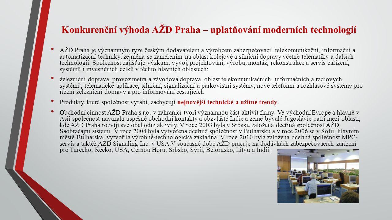 Konkurenční výhoda AŽD Praha – uplatňování moderních technologií AŽD Praha je významným ryze českým dodavatelem a výrobcem zabezpečovací, telekomunika
