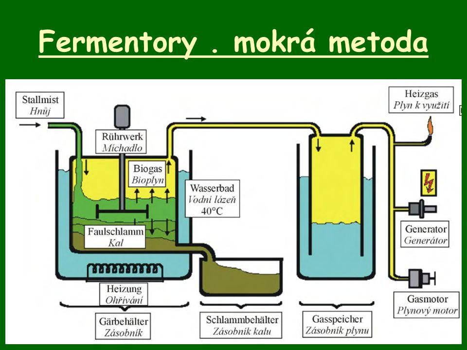 Fermentory. mokrá metoda