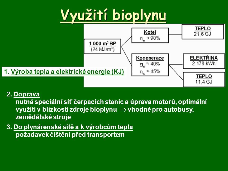 Využití bioplynu 2. Doprava nutná speciální síť čerpacích stanic a úprava motorů, optimální využití v blízkosti zdroje bioplynu  vhodné pro autobusy,