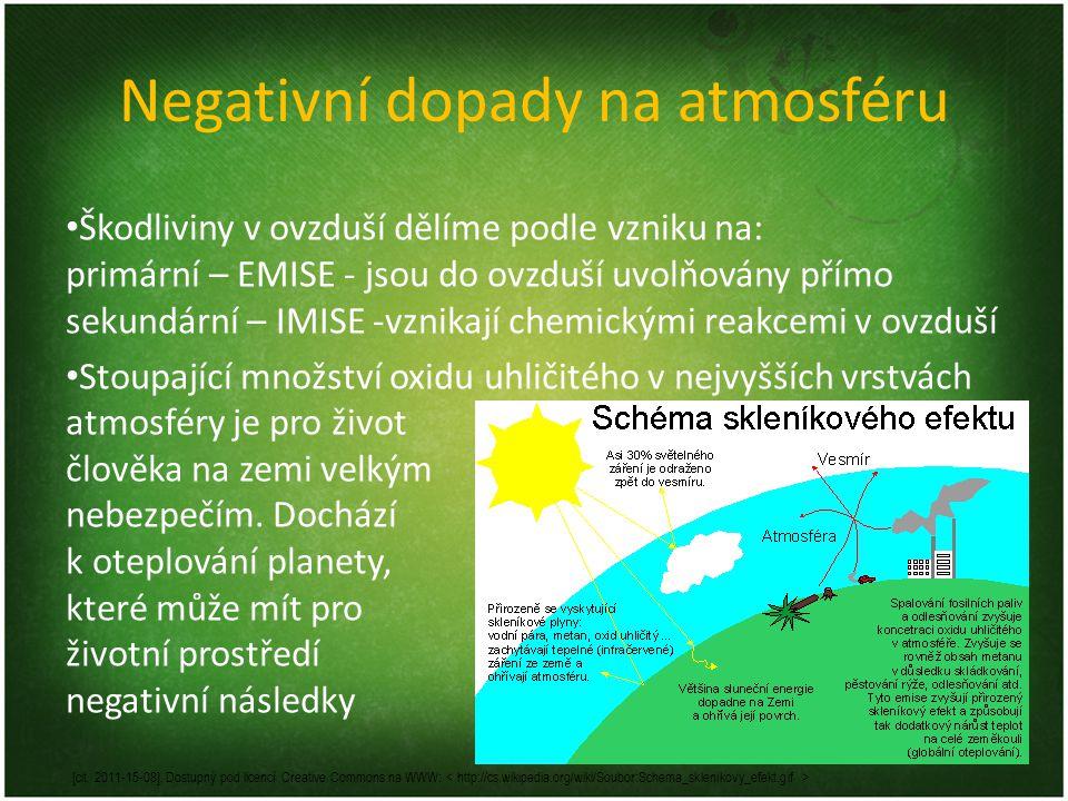 Negativní dopady na atmosféru Škodliviny v ovzduší dělíme podle vzniku na: primární – EMISE - jsou do ovzduší uvolňovány přímo sekundární – IMISE -vznikají chemickými reakcemi v ovzduší Stoupající množství oxidu uhličitého v nejvyšších vrstvách atmosféry je pro život člověka na zemi velkým nebezpečím.