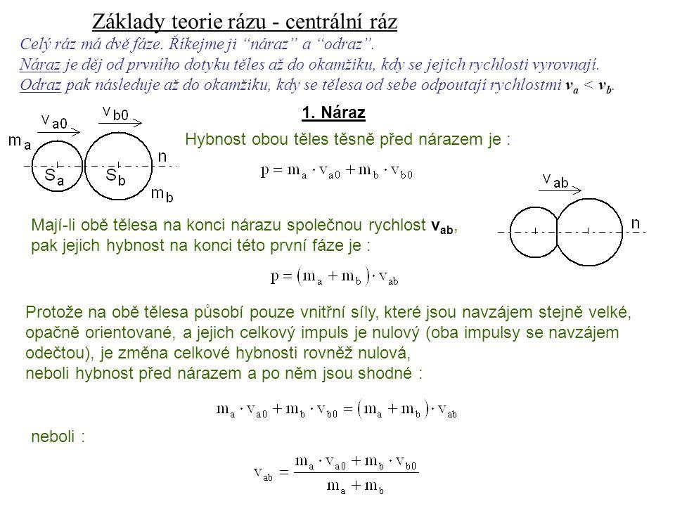 """Dynamika I, 13. přednáška Základy teorie rázu - centrální ráz Celý ráz má dvě fáze. Říkejme ji """"náraz"""" a """"odraz"""". Náraz je děj od prvního dotyku těles"""