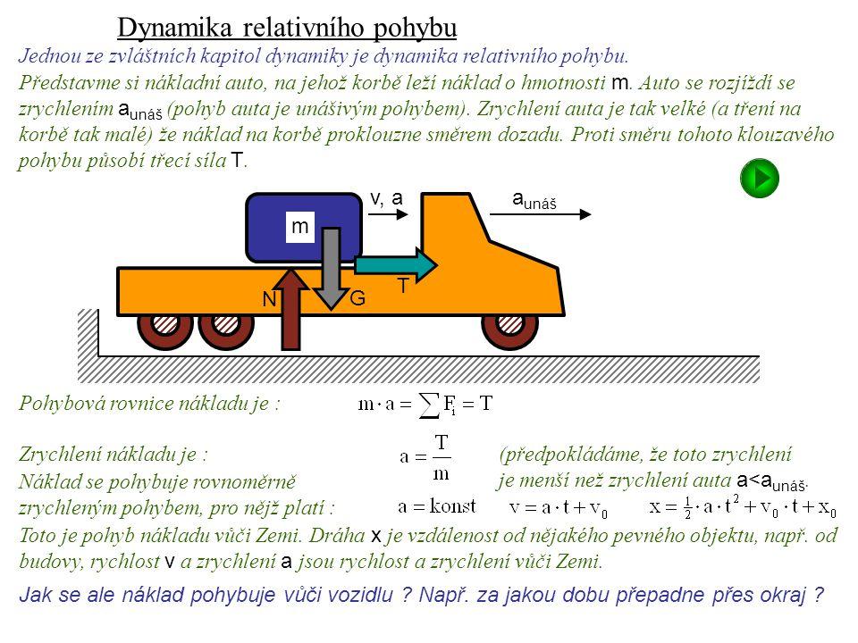 Dynamika I, 13. přednáška a unáš Jednou ze zvláštních kapitol dynamiky je dynamika relativního pohybu. Představme si nákladní auto, na jehož korbě lež