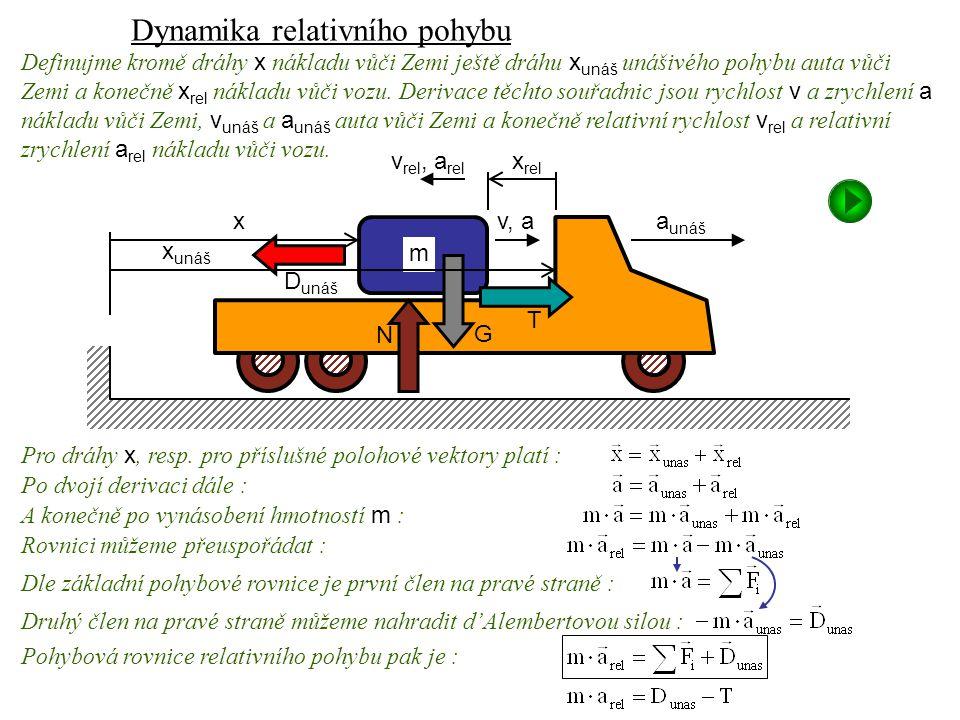 Dynamika I, 13. přednáška Definujme kromě dráhy x nákladu vůči Zemi ještě dráhu x unáš unášivého pohybu auta vůči Zemi a konečně x rel nákladu vůči vo