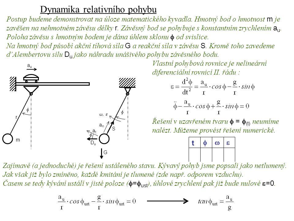 Postup budeme demonstrovat na úloze matematického kyvadla. Hmotný bod o hmotnost m je zavěšen na nehmotném závěsu délky r. Závěsný bod se pohybuje s k