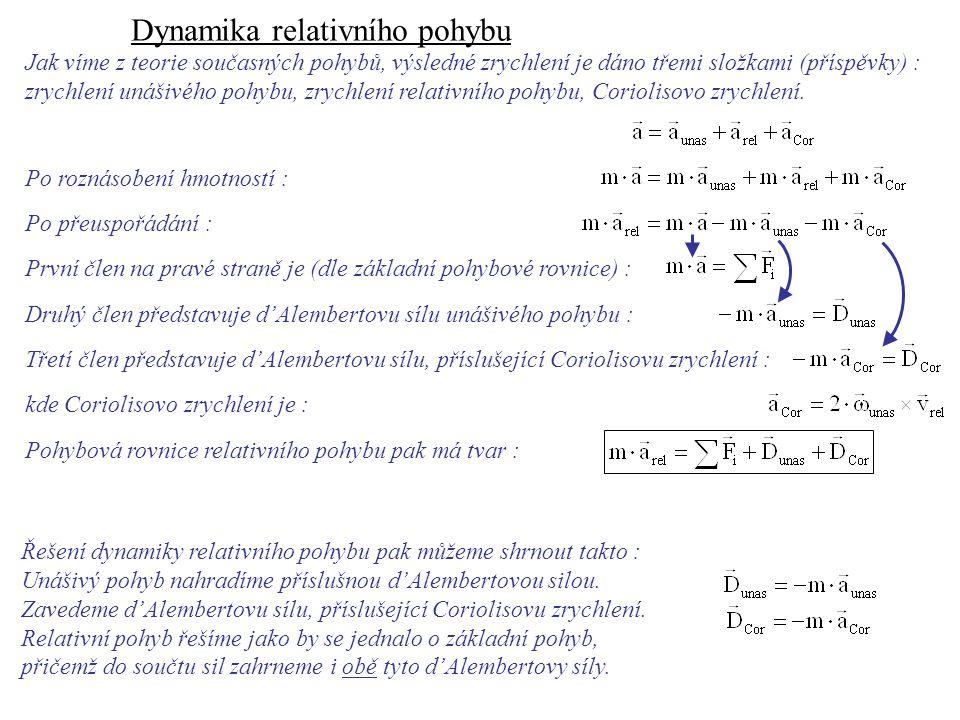 Dynamika I, 13. přednáška Jak víme z teorie současných pohybů, výsledné zrychlení je dáno třemi složkami (příspěvky) : zrychlení unášivého pohybu, zry