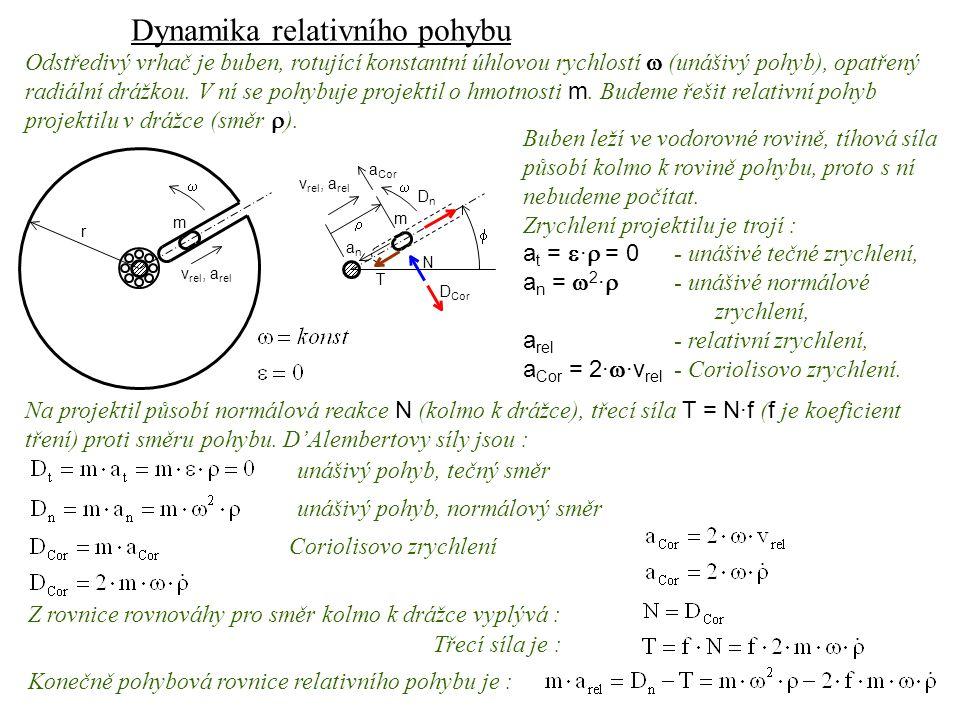 Dynamika I, 13. přednáška Odstředivý vrhač je buben, rotující konstantní úhlovou rychlostí  (unášivý pohyb), opatřený radiální drážkou. V ní se pohyb