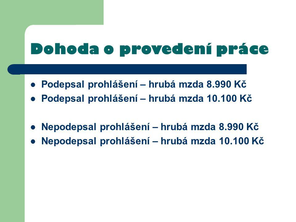 Dohoda o provedení práce Podepsal prohlášení – hrubá mzda 8.990 Kč Podepsal prohlášení – hrubá mzda 10.100 Kč Nepodepsal prohlášení – hrubá mzda 8.990